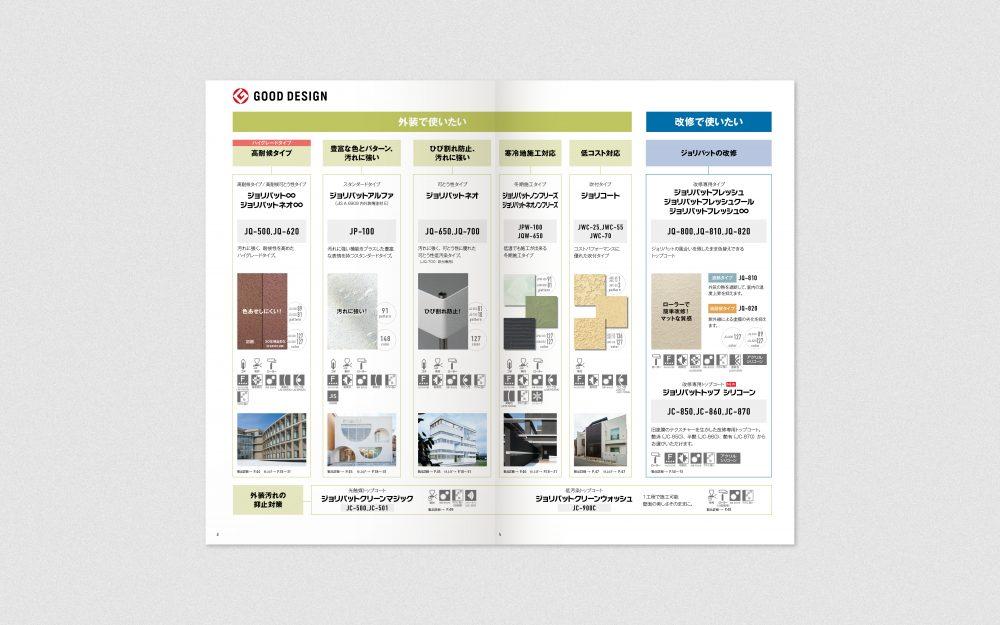 商品カテゴリーの登録画面